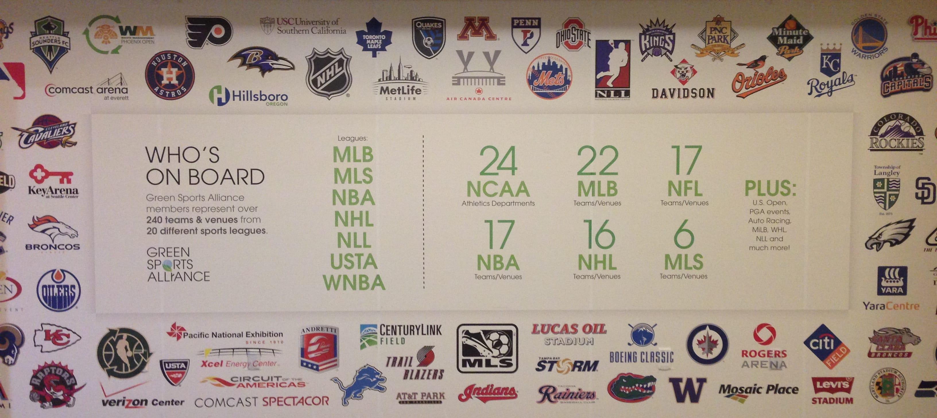 green sports alliance members tech