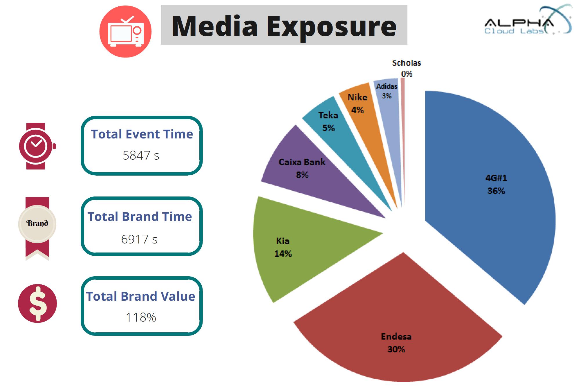 maplytiks-sample_media-exposure