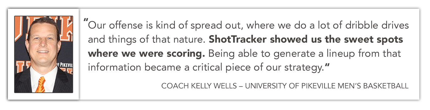 University of Pikeville Coach Kelly Wells on ShotTracker